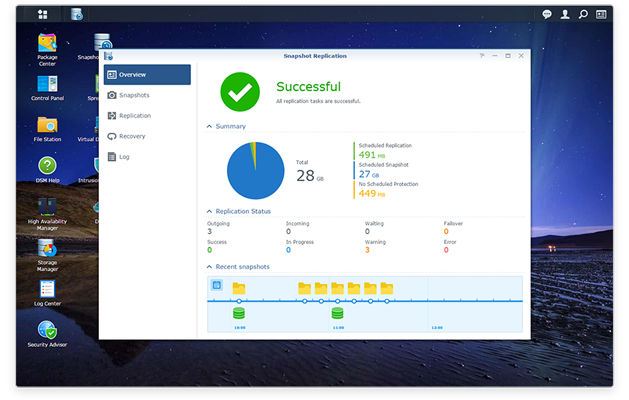 synology data protection